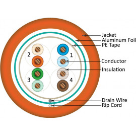 Cat5E, 24AWG, UTP, 8C Solid Bare Copper, 350MHz, Riser Rated, PVC Jacket, Orange,1000ft. Pull Box